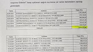 Karabükspor'da 11 Milyon skandalı!